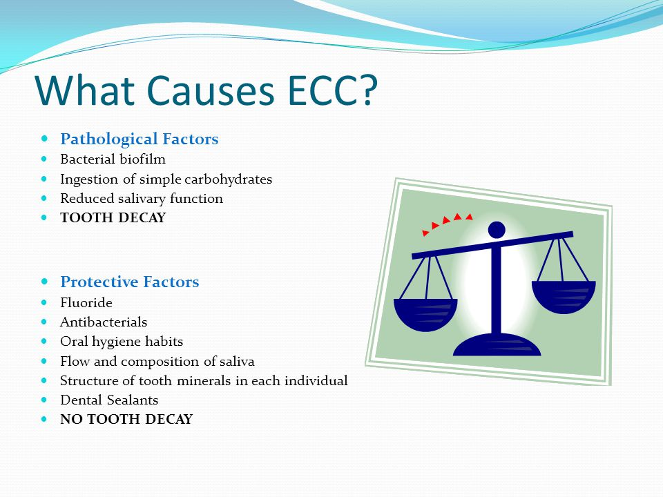 What Causes ECC Pathological Factors Protective Factors