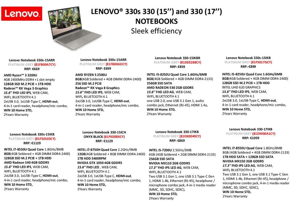 Lenovo Consumer Notebooks - ppt download