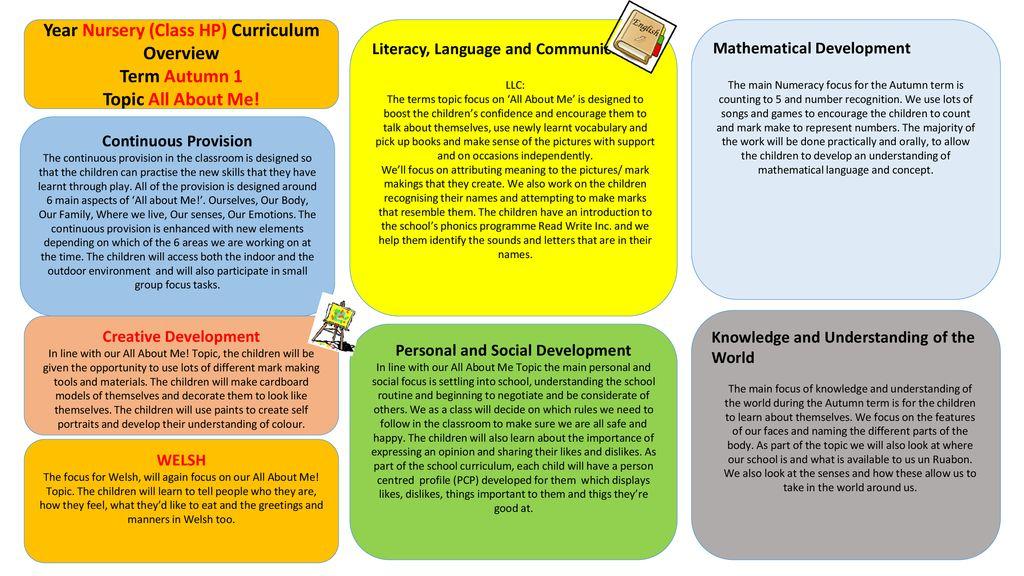 Year Nursery Cl Hp Curriculum