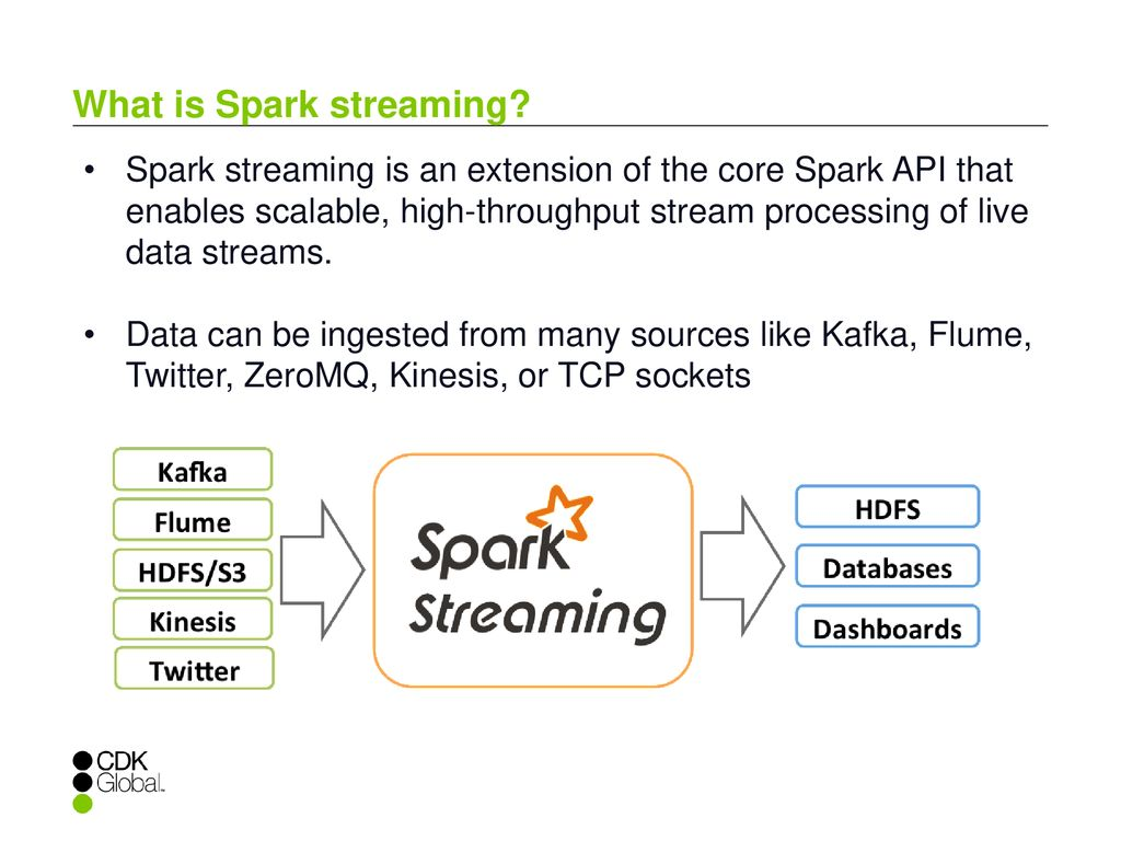 Streaming data processing using Spark - ppt download