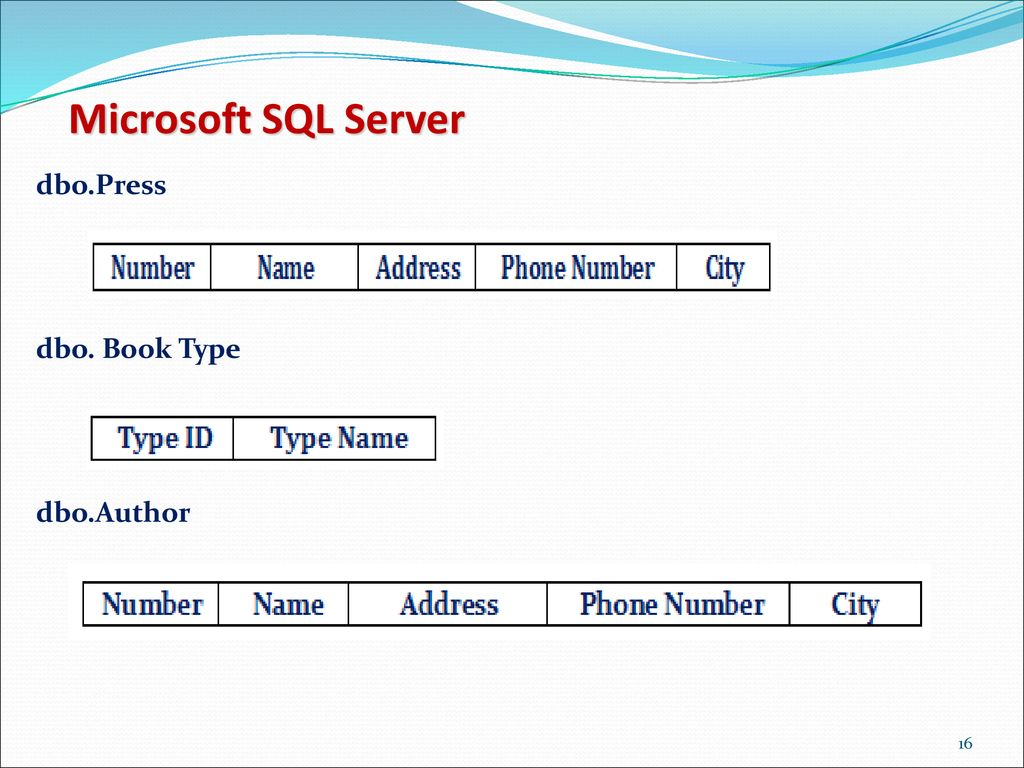 Microsoft SQL Server 1  Import Data From Excel Spreadsheet 2