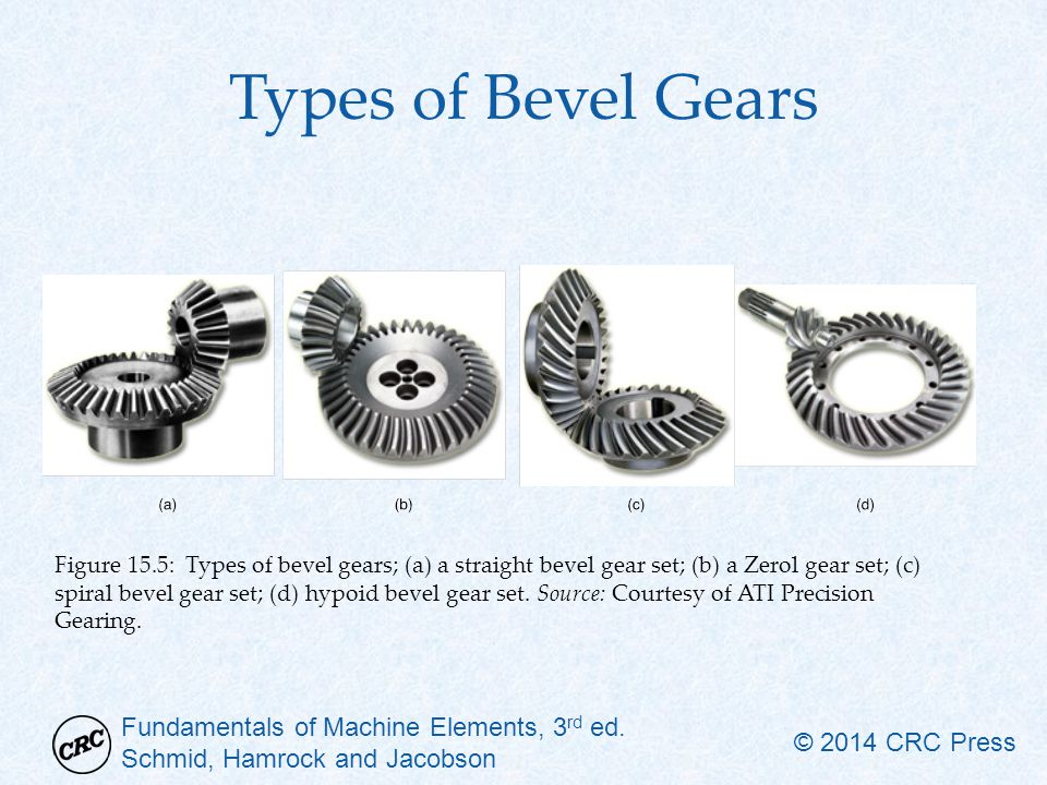 Types of Bevel Gears