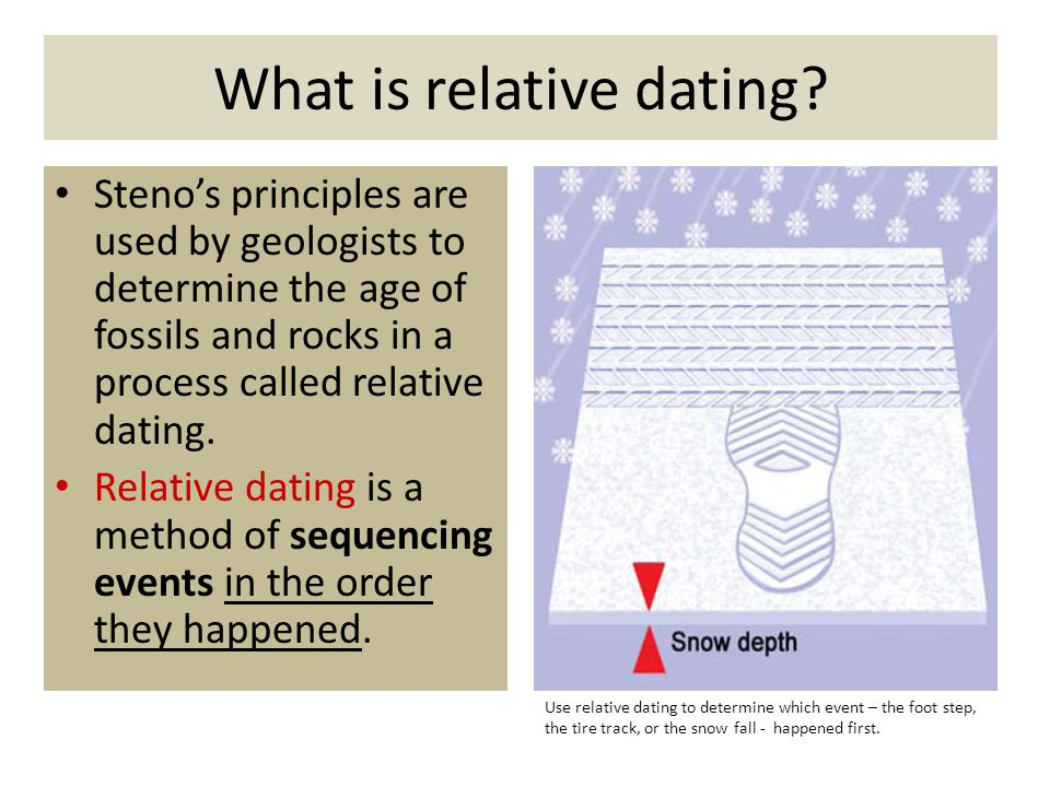 Use relative age dating in a sentence