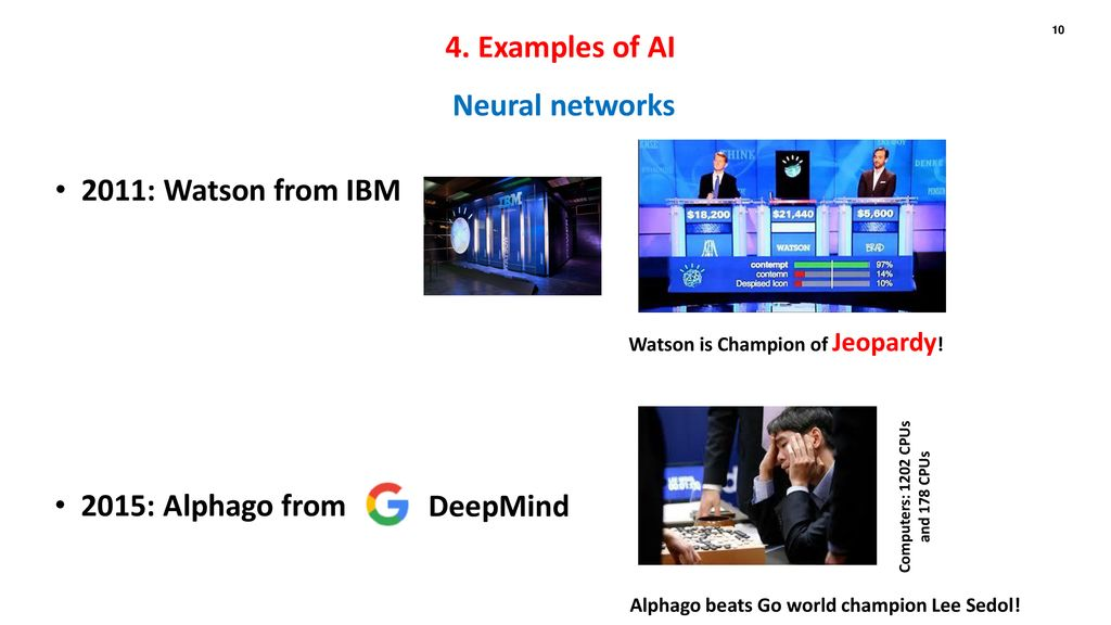 A compressed Overview over Artificial Intelligence (AI) - ppt download