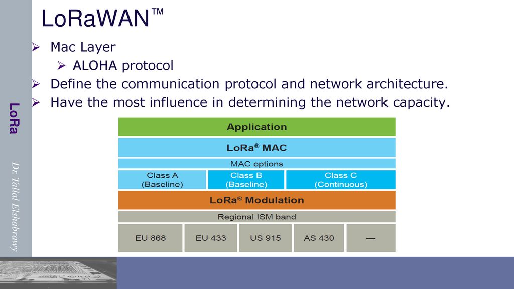 IOT Technologies: LoRa - ppt download