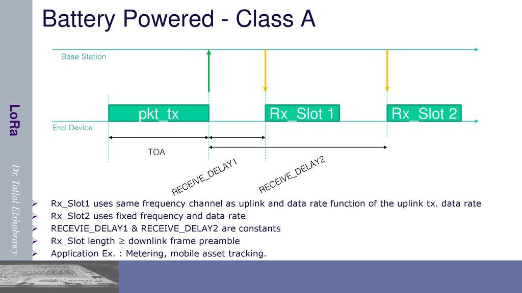 IOT Technologies: LoRa - ppt download