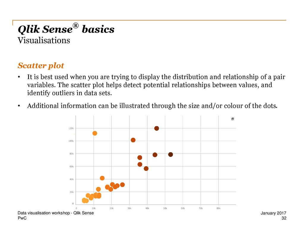 Data Visualisation Qlik Sense®  - ppt download