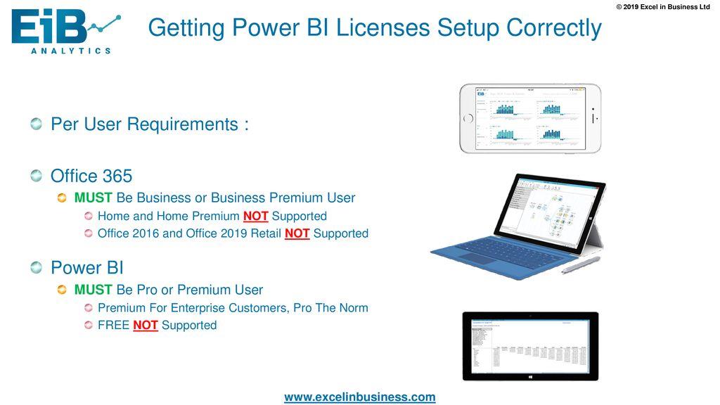 EiB Analytics – Setting Up Power BI Licenses - ppt download
