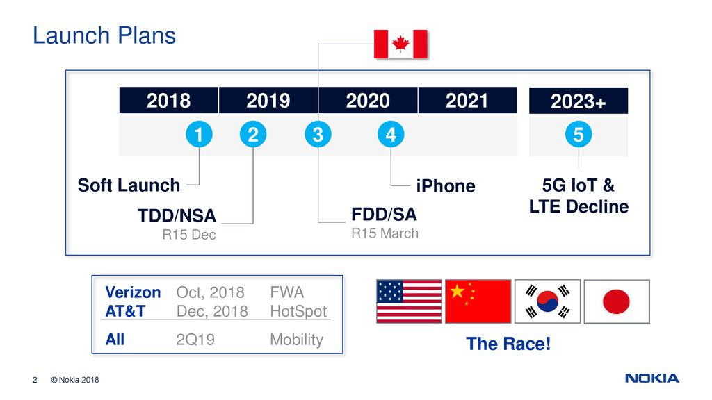 North America 5G Outlook - ppt download