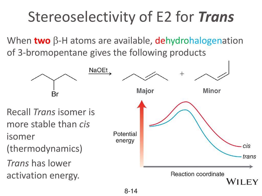Protonation E2 Energy Diagram - wiring diagram on the net on