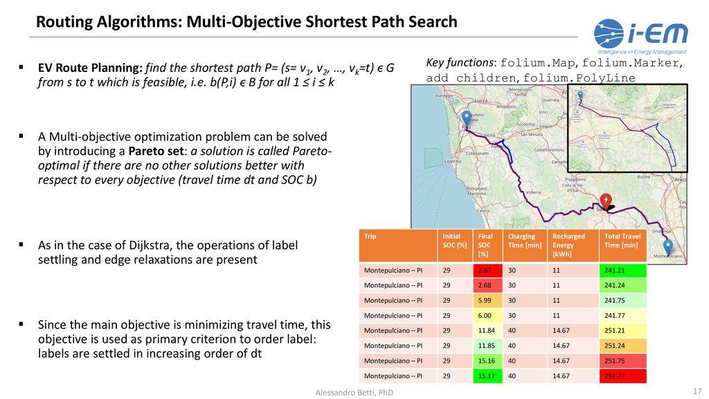 Data Science Algoritmo di Routing Multi-Obiettivo di Veicoli