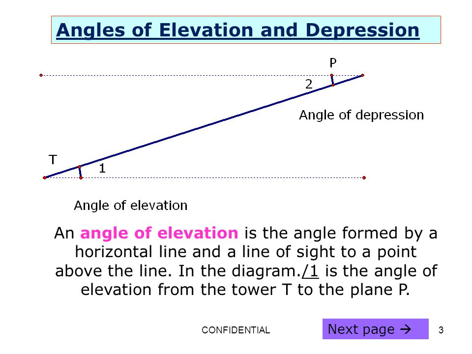 Angles Of Elevation And Depression Ppt Download