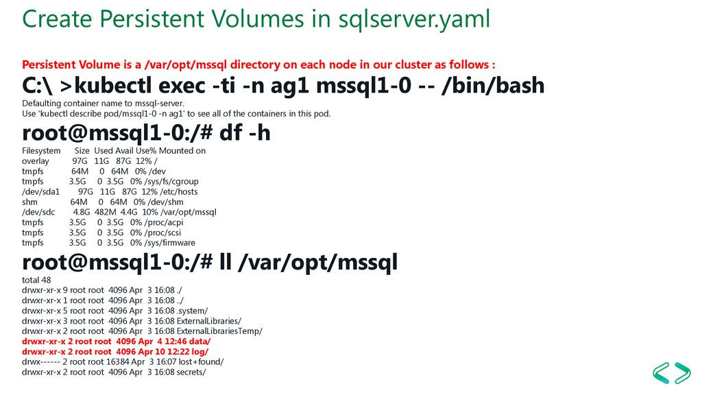 Itshak David Inside SQL Server Containers and Kubernetes SQL