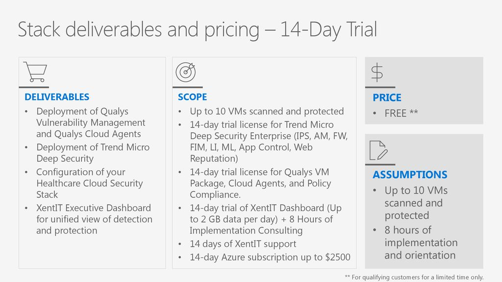 Healthcare Cloud Security Stack for Microsoft Azure - ppt