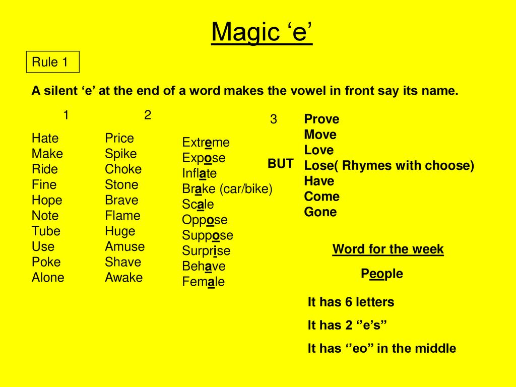 Magic E Rule 1 A Silent E At The End Of A Word Makes The Vowel In Front Say Its Name 1 Hate Make Ride Fine Ppt Download