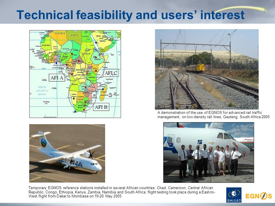 Technical feasibility and users' interest