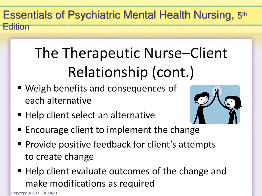 Relationship Development and Therapeutic Communication - ppt
