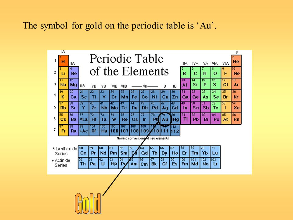 Gold au ppt video online download 2 the symbol for gold on the periodic table is au urtaz Gallery