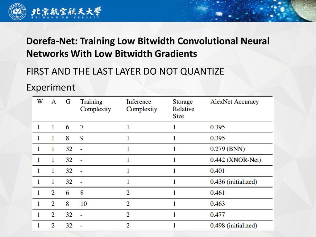 低比特卷积神经网络的量化研究介绍主讲人:朱锋  - ppt download