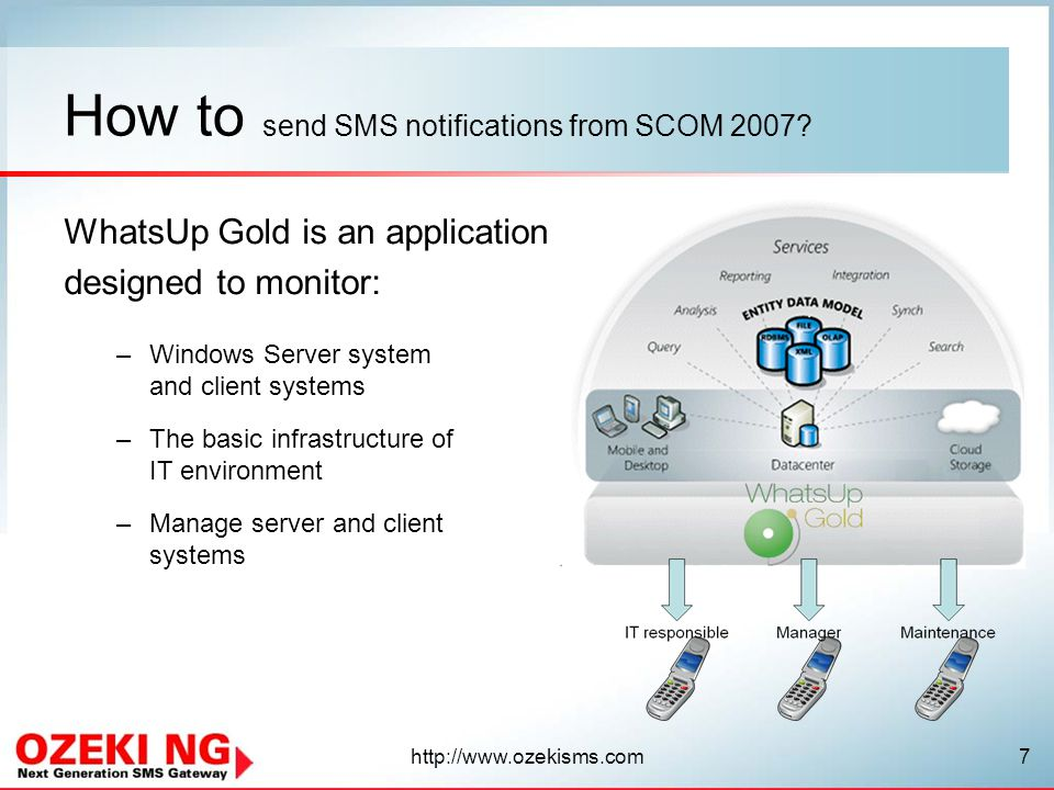 How to send SMS notifications from SCOM 2007