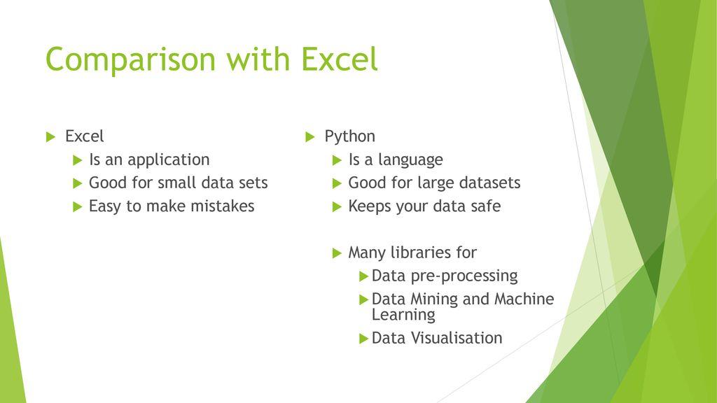 Tools for Data Science Introduction to Python - ppt download