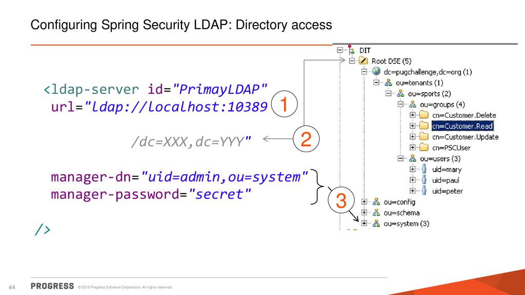 Authenticating REST services in OpenEdge - ppt download