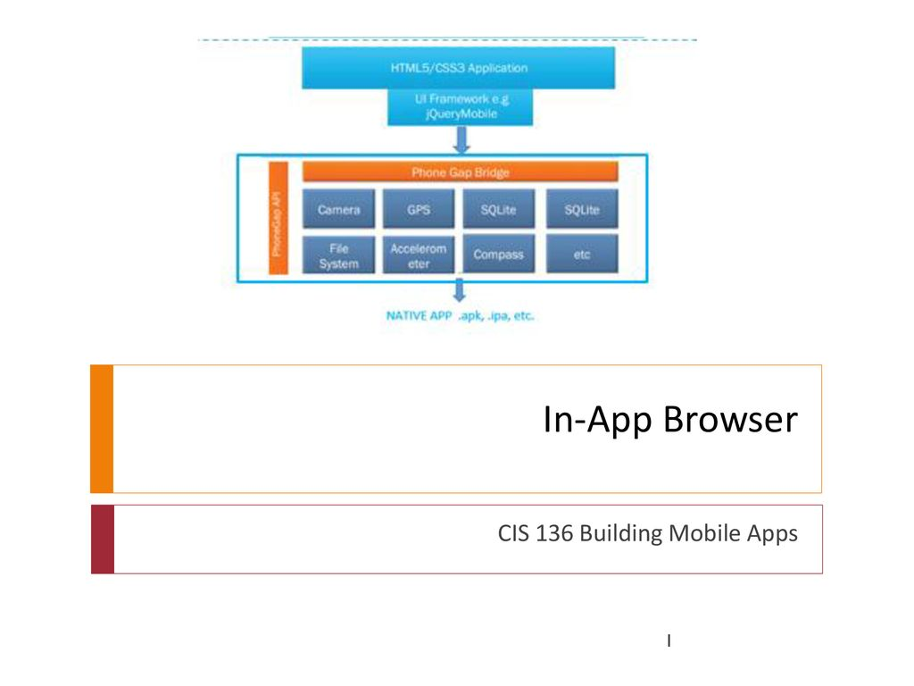 CIS 136 Building Mobile Apps - ppt download