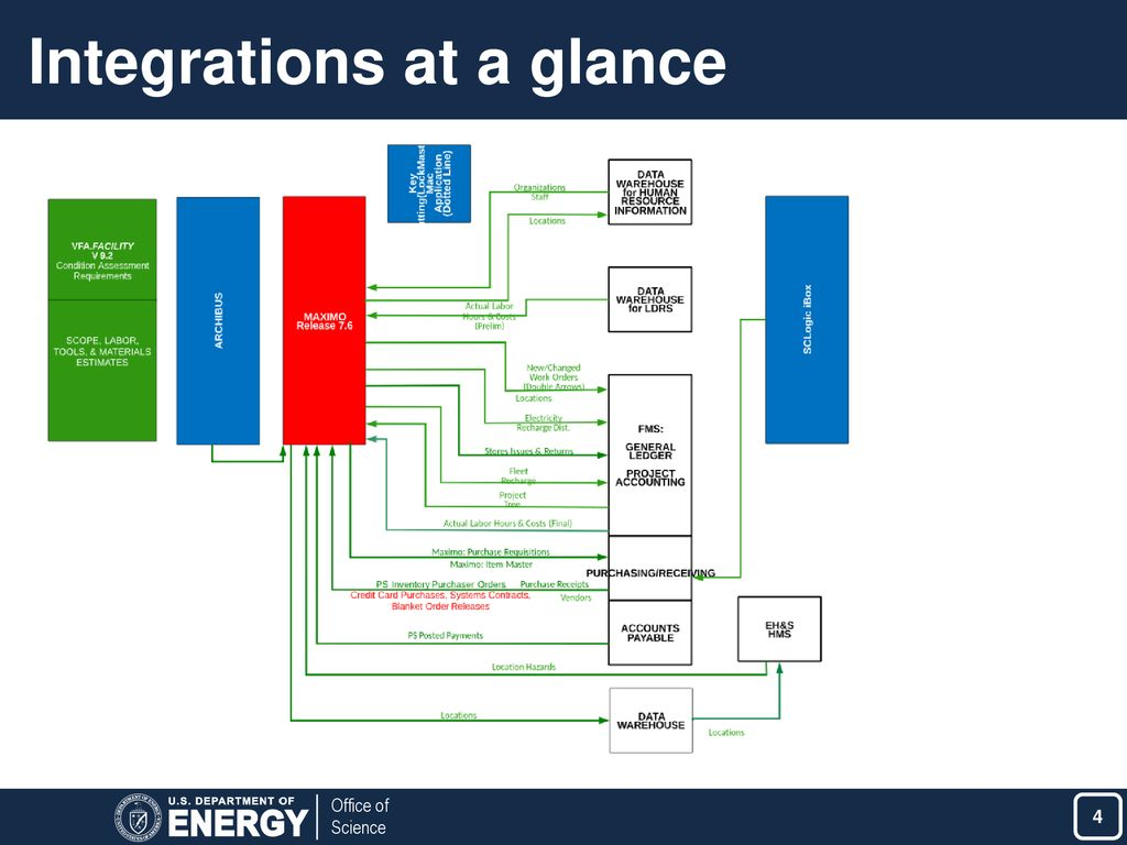 Lawrence Berkeley National Laboratory - ppt download