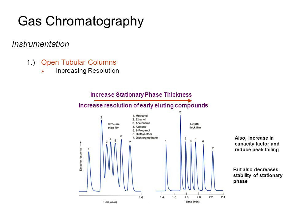 Gas Chromatography Introduction 1 ) Gas Chromatography - ppt