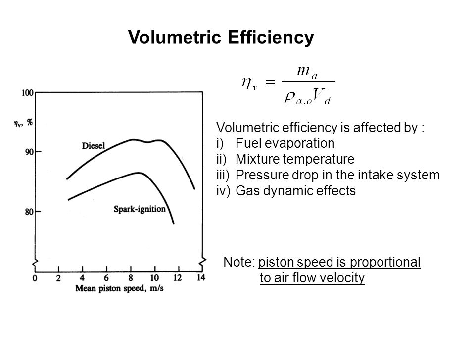Ideal Intake and Exhaust Strokes - ppt download