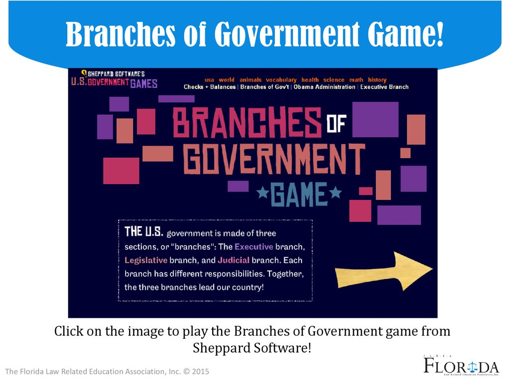 The Structure And Function Of The Federal Government Ppt Download