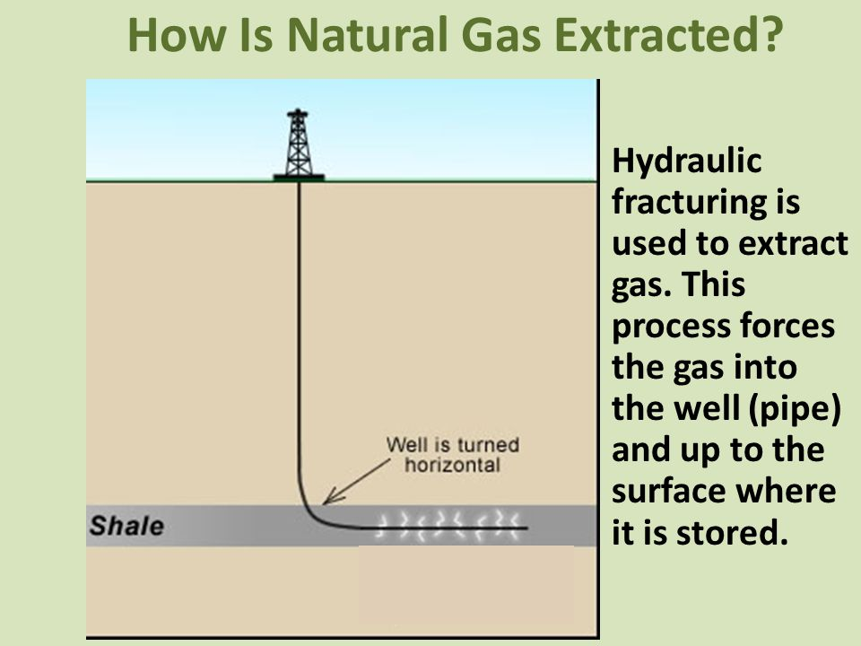 How To Extract Natural Gas From The Earth