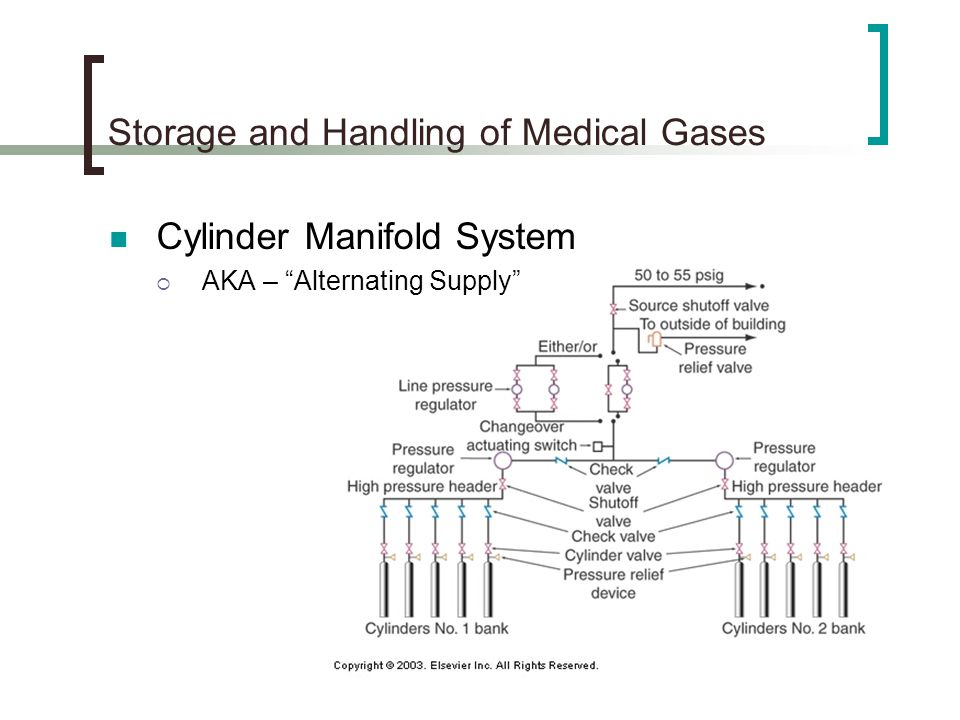 Medical Gas Reserve Supply Diagram - Information Of Wiring Diagram •