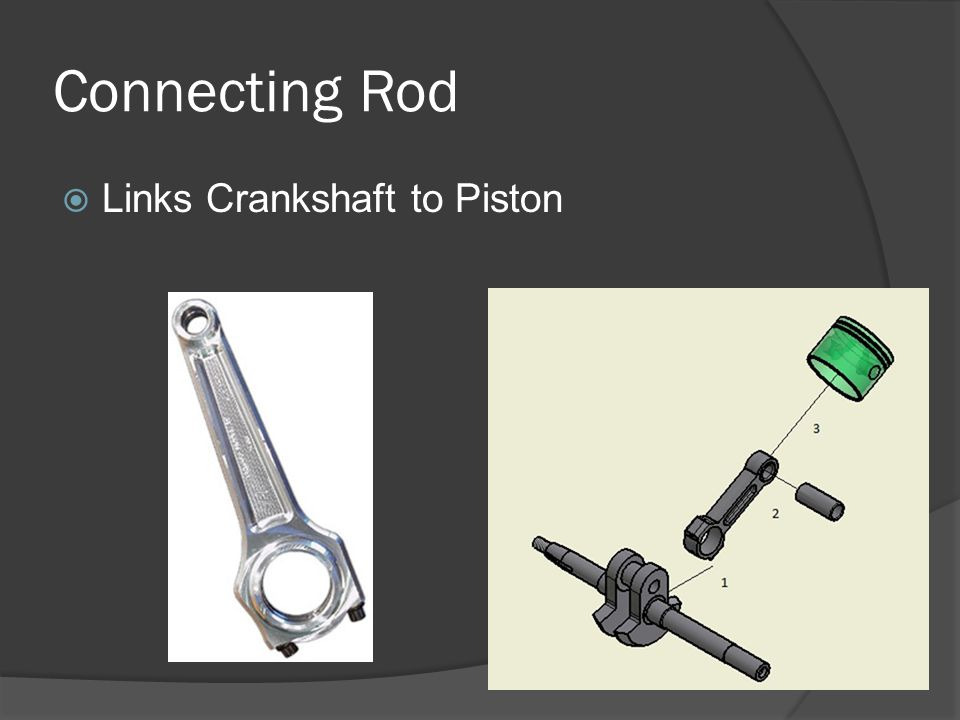 Connecting Rod Links Crankshaft to Piston