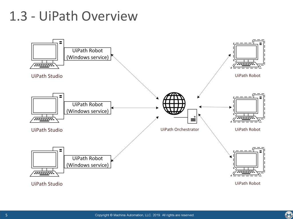Invoke Vb Code Uipath