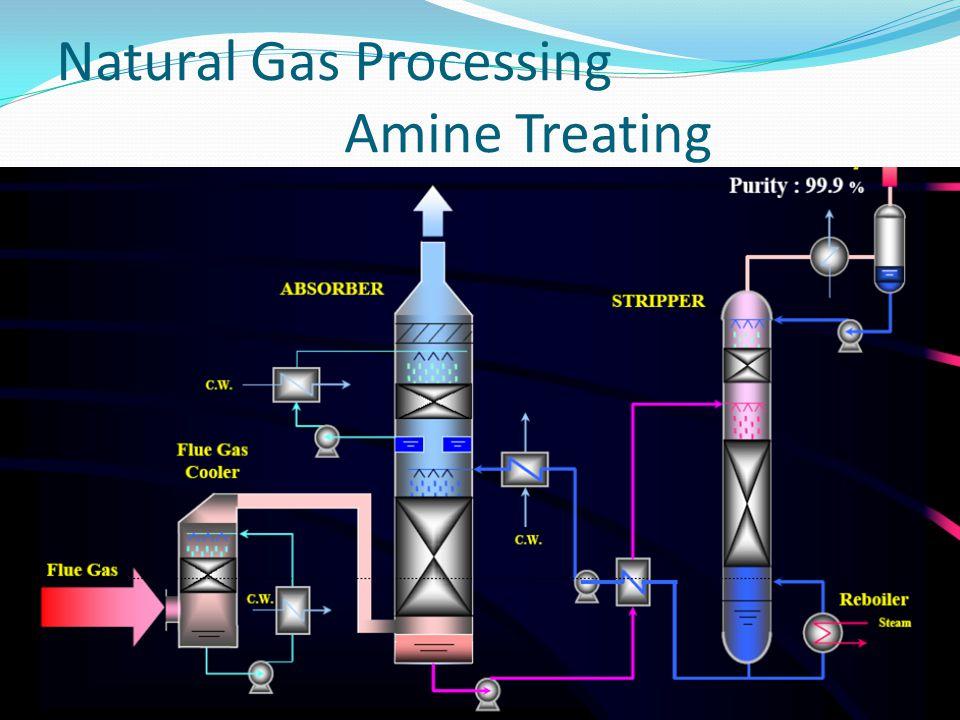 Novel Method For Gas Separation Ppt Video Online Download