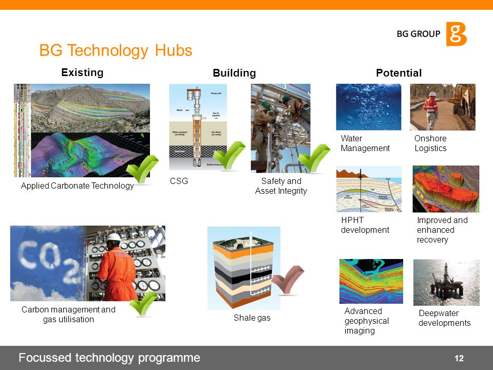 BG Technology Hubs Focussed technology programme Existing Building