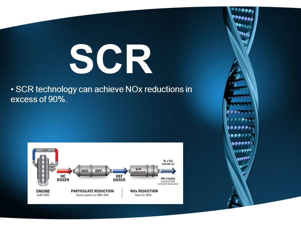 SCR technology can achieve NOx reductions in excess of 90%.
