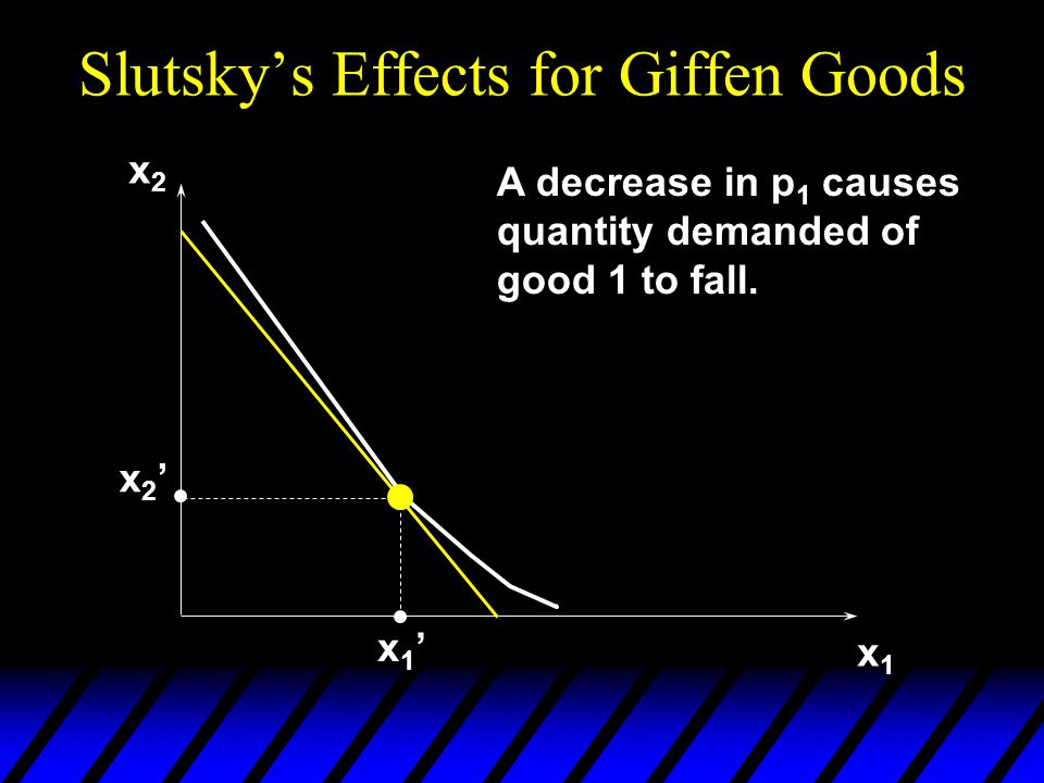 Slutsky's Effects for Giffen Goods