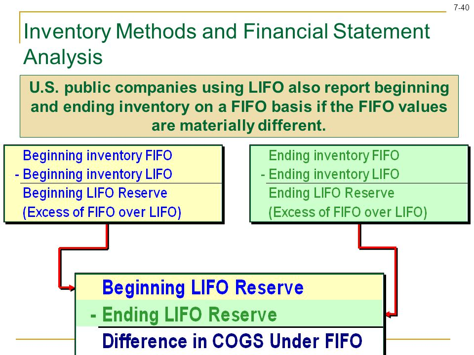 Inventory Methods and Financial Statement Analysis