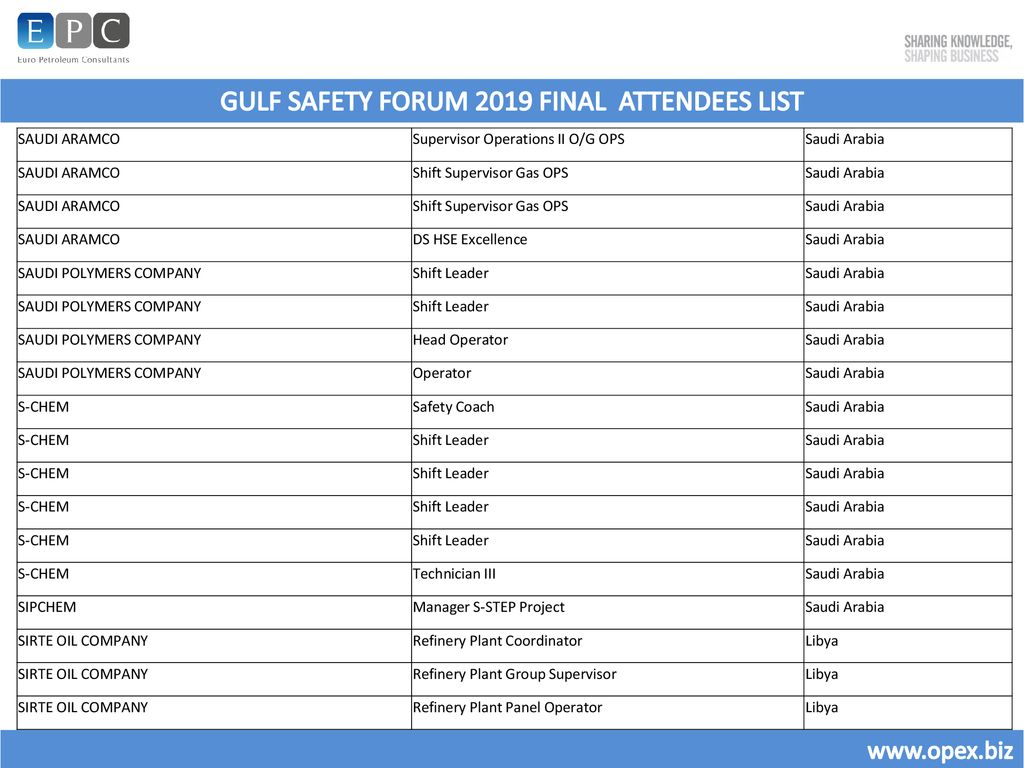 GULF SAFETY FORUM & OPEX MENA 2019 POST SHOW REPORT - ppt