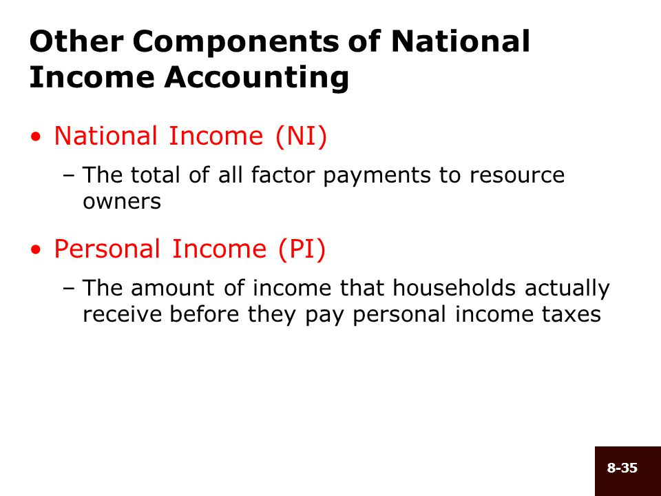 Other Components of National Income Accounting