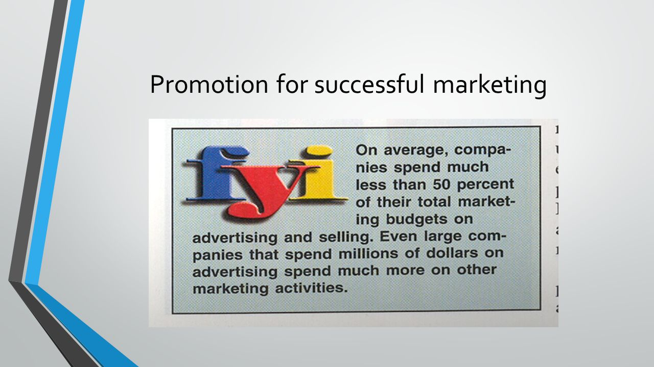 Promotion for successful marketing