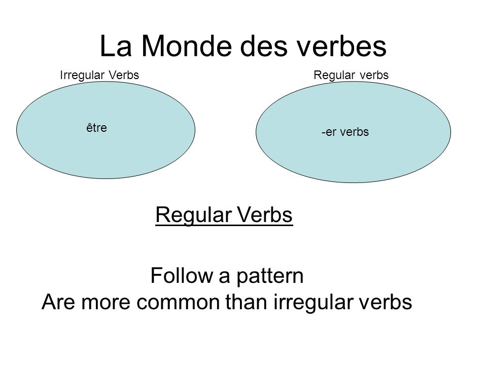 Are more common than irregular verbs