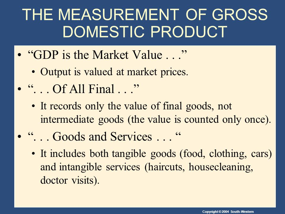THE MEASUREMENT OF GROSS DOMESTIC PRODUCT