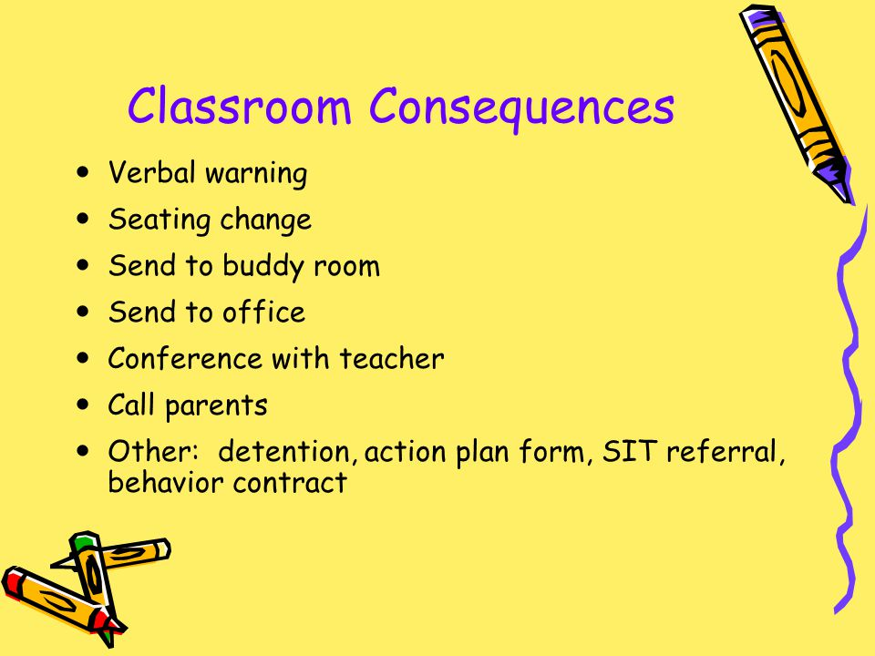 Classroom Consequences
