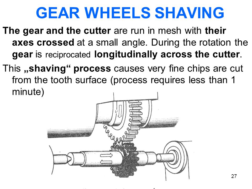 GEAR+WHEELS+SHAVING gears machining gear types cylindrical gears spur helical ppt