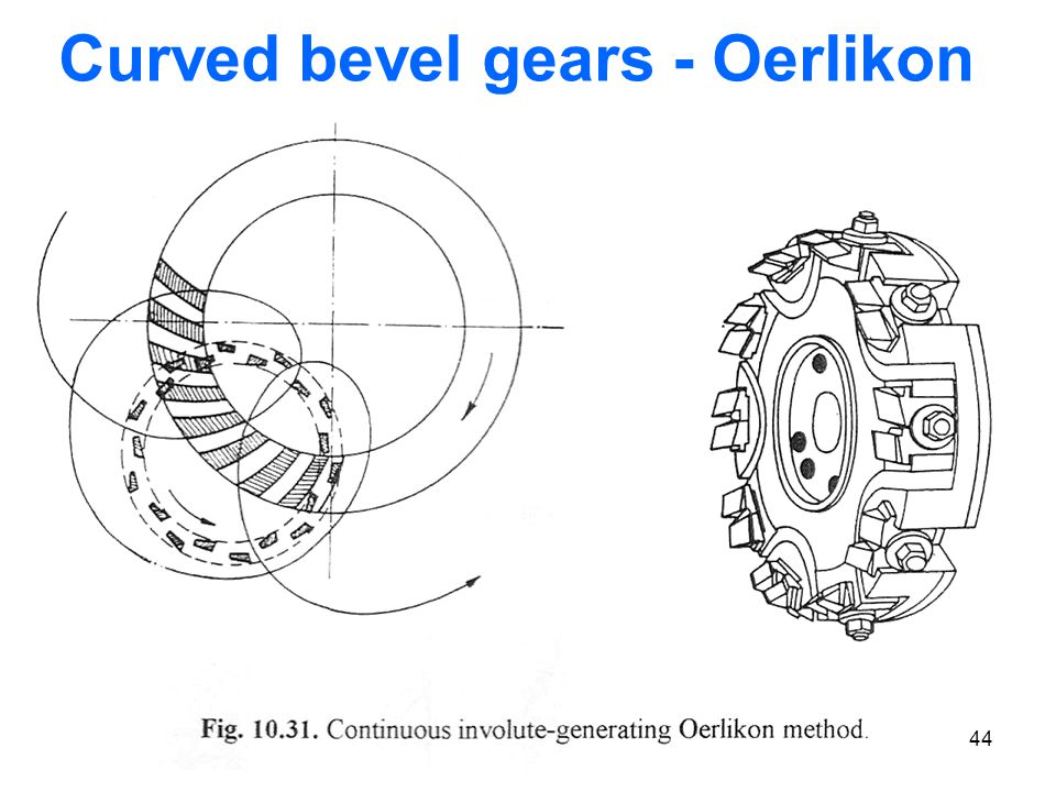helical gear cutting on milling machine pdf