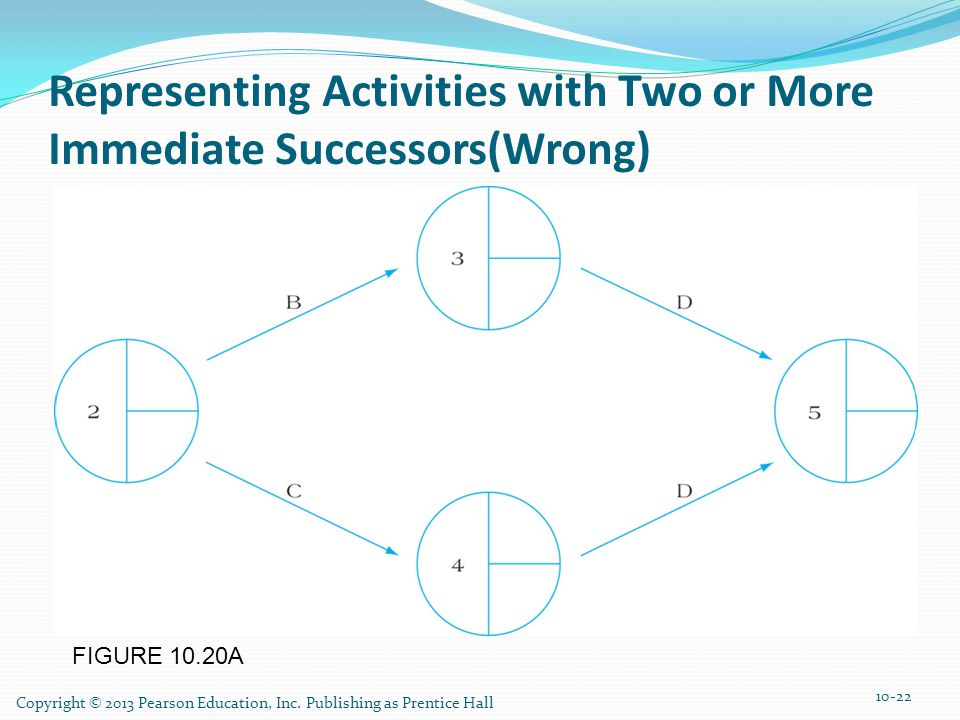 Representing Activities with Two or More Immediate Successors(Wrong)