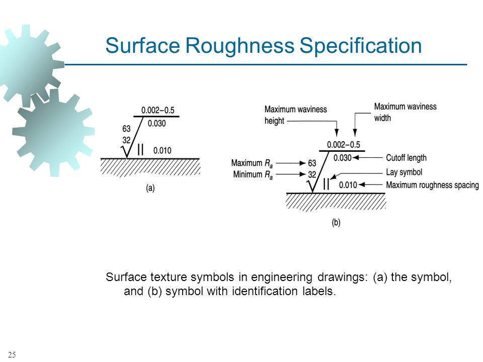 Dimensions Tolerances And Surfaces Ppt Video Online Download